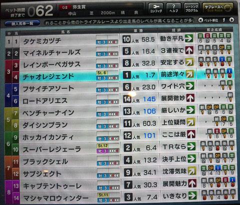 ciaorejendyayoi20120103.jpg