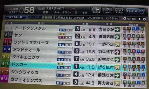 dosakaoonuma20120209.jpg
