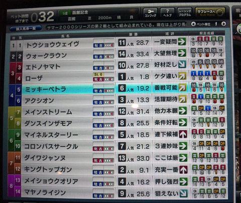 rozahakodate20120131.jpg