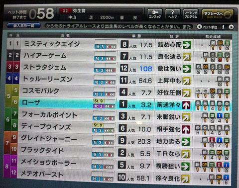 rozayayoi20120126.jpg