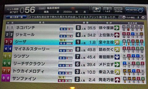 sizafukusima20120208.jpg